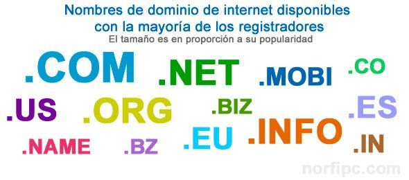 nombres de dominio